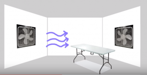 Graphic of air drying with fans and table